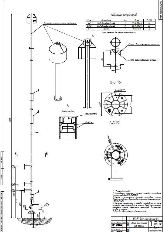 чертеж на продувочную свечу из газовой котельной